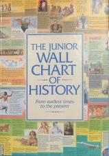 The Junior Wall Chart Of History- designed by Christos Kondeatis